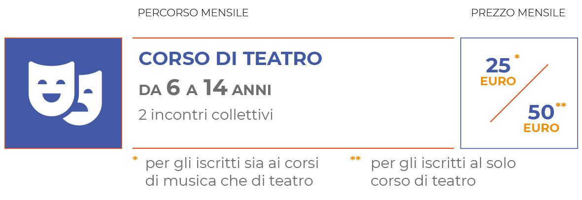 teatro (1)